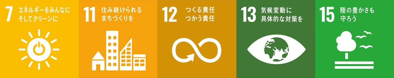 7.エネルギーをみんなにそしてクリーンに 11.住み続けられるまちづくり 12.つくる責任つかう責任 13.気候変動に具体的な対策を 15.陸の豊かさも守ろう